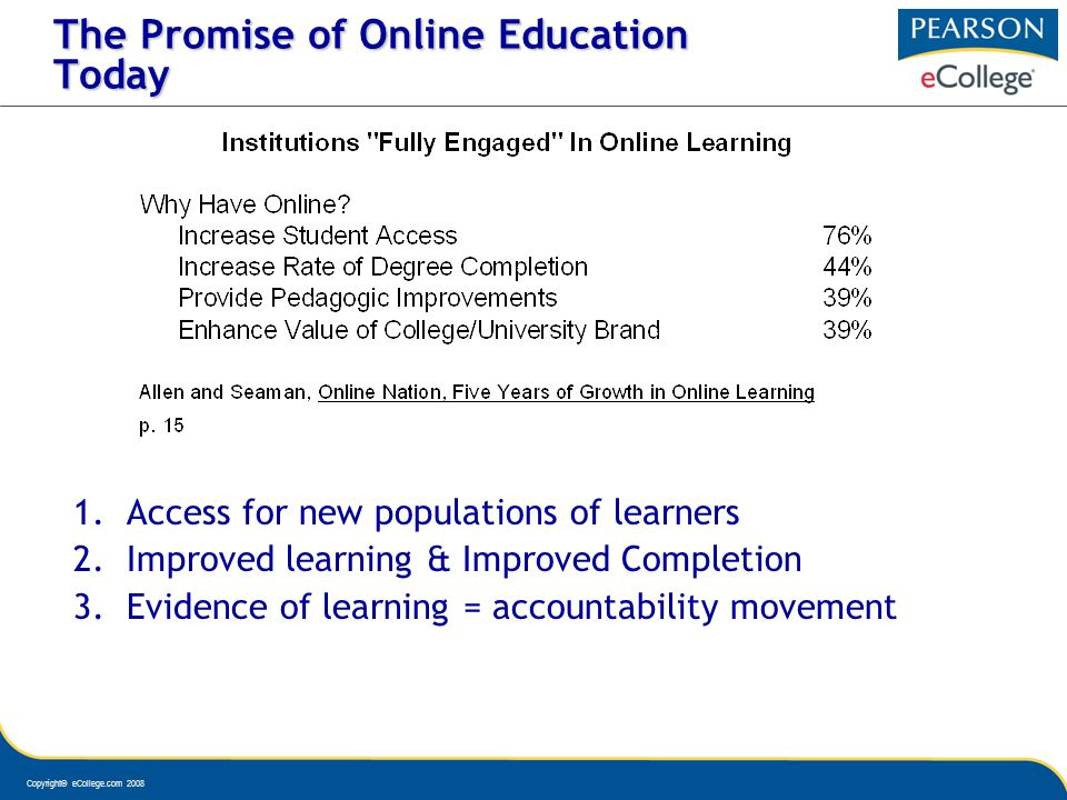 Copyright© eCollege.com 2008 The Promise of Online Education Today 1.Access for new populations of learners 2.Improved learning & Improved Completion 3.Evidence of learning = accountability movement