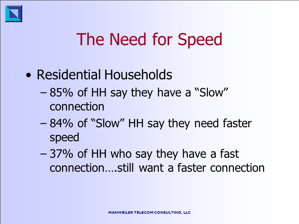 MANWEILER TELECOM CONSULTING, LLC The Need for Speed Residential Households –85% of HH say they have a Slow connection –84% of Slow HH say they need f
