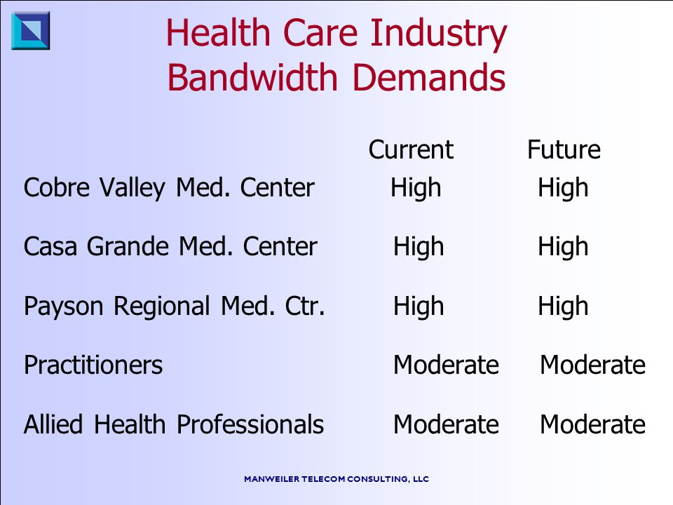 MANWEILER TELECOM CONSULTING, LLC Health Care Industry Bandwidth Demands Current Cobre Valley Med. Center High Casa Grande Med. Center High Payson Reg