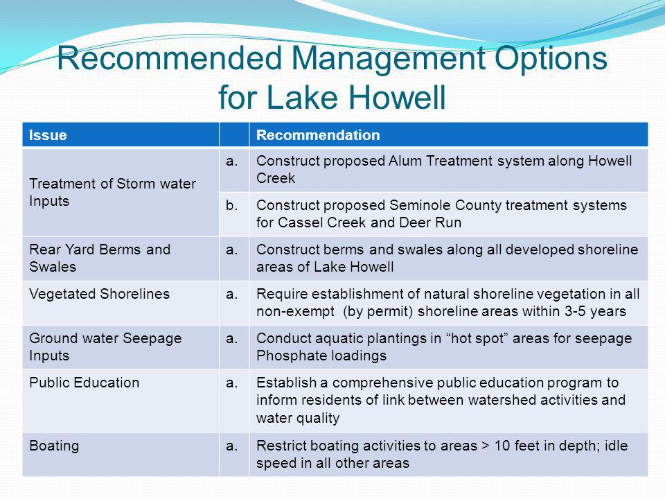 Recommended Management Options for Lake Howell IssueRecommendation Treatment of Storm water Inputs a.Construct proposed Alum Treatment system along Howell Creek b.Construct proposed Seminole County treatment systems for Cassel Creek and Deer Run Rear Yard Berms and Swales a.Construct berms and swales along all developed shoreline areas of Lake Howell Vegetated Shorelinesa.Require establishment of natural shoreline vegetation in all non-exempt (by permit) shoreline areas within 3-5 years Ground water Seepage Inputs a.Conduct aquatic plantings in hot spot areas for seepage Phosphate loadings Public Educationa.Establish a comprehensive public education program to inform residents of link between watershed activities and water quality Boatinga.Restrict boating activities to areas > 10 feet in depth; idle speed in all other areas