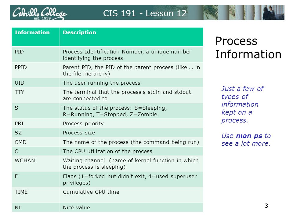 CIS 191 - Lesson 12 Process Information InformationDescription PIDProcess Identification Number, a unique number identifying the process PPIDParent PID, the PID of the parent process (like … in the file hierarchy) UIDThe user running the process TTYThe terminal that the process s stdin and stdout are connected to SThe status of the process: S=Sleeping, R=Running, T=Stopped, Z=Zombie PRIProcess priority SZProcess size CMDThe name of the process (the command being run) CThe CPU utilization of the process WCHANWaiting channel (name of kernel function in which the process is sleeping) FFlags (1=forked but didn t exit, 4=used superuser privileges) TIMECumulative CPU time NINice value Just a few of types of information kept on a process.