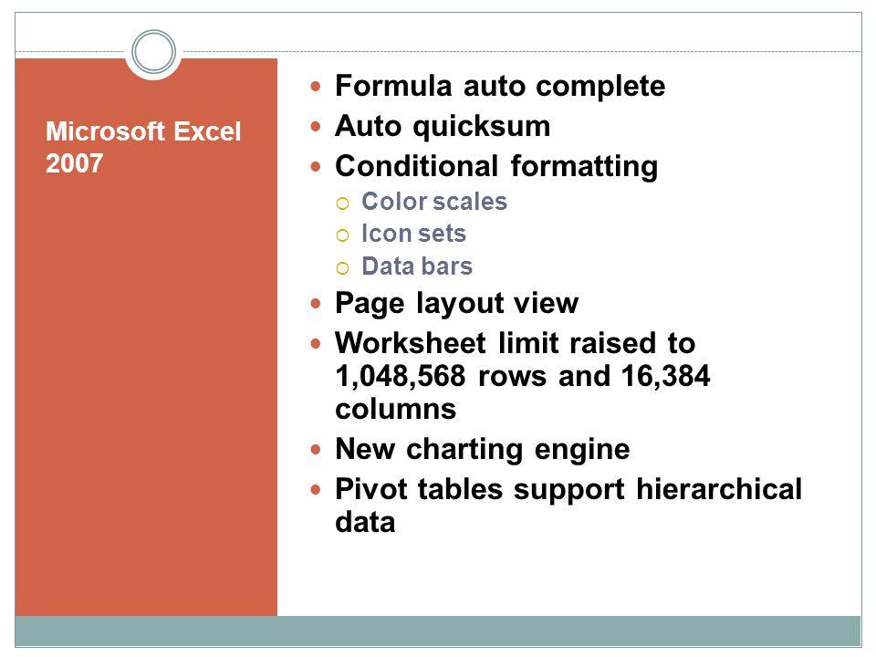 Microsoft Excel 2007 Formula auto complete Auto quicksum Conditional formatting Color scales Icon sets Data bars Page layout view Worksheet limit rais