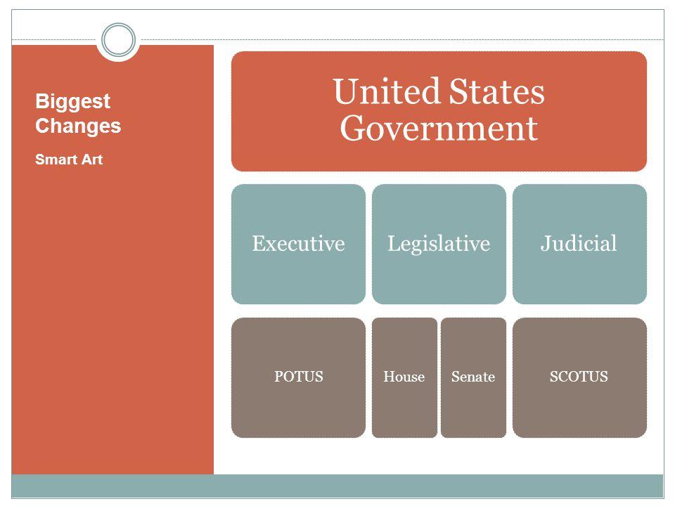 Biggest Changes Smart Art United States Government Executive POTUS Legislative HouseSenate Judicial SCOTUS