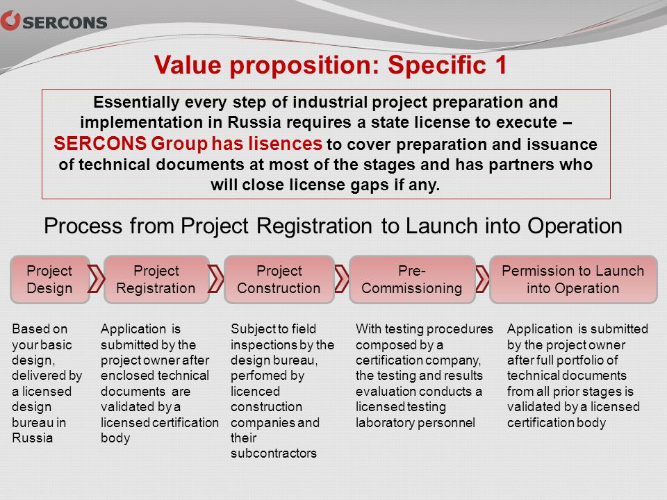 Project Design Project Registration Subject to field inspections by the design bureau, perfomed by licenced construction companies and their subcontra