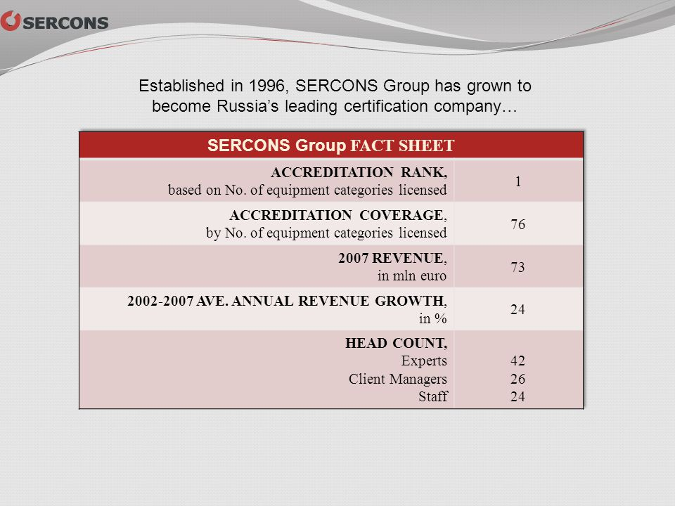 Established in 1996, SERCONS Group has grown to become Russias leading certification company…