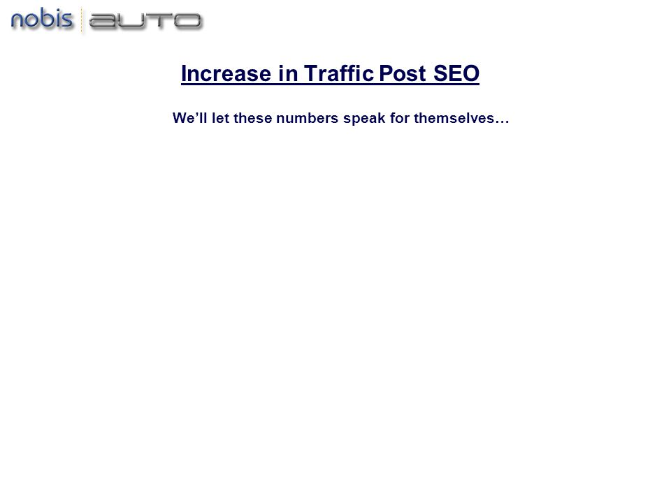 Increase in Traffic Post SEO Well let these numbers speak for themselves…