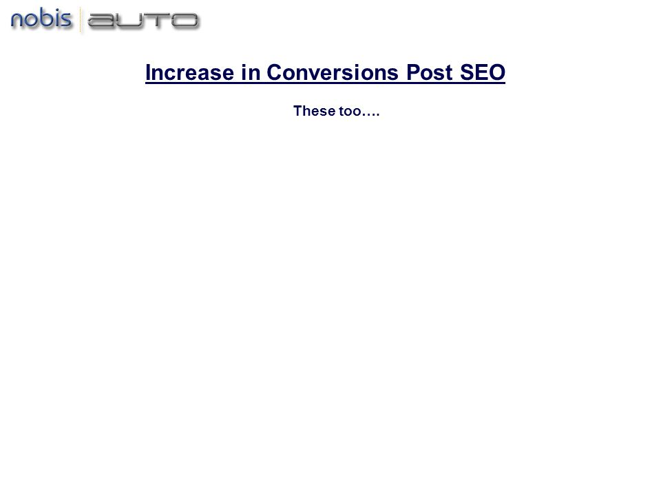Increase in Conversions Post SEO These too….