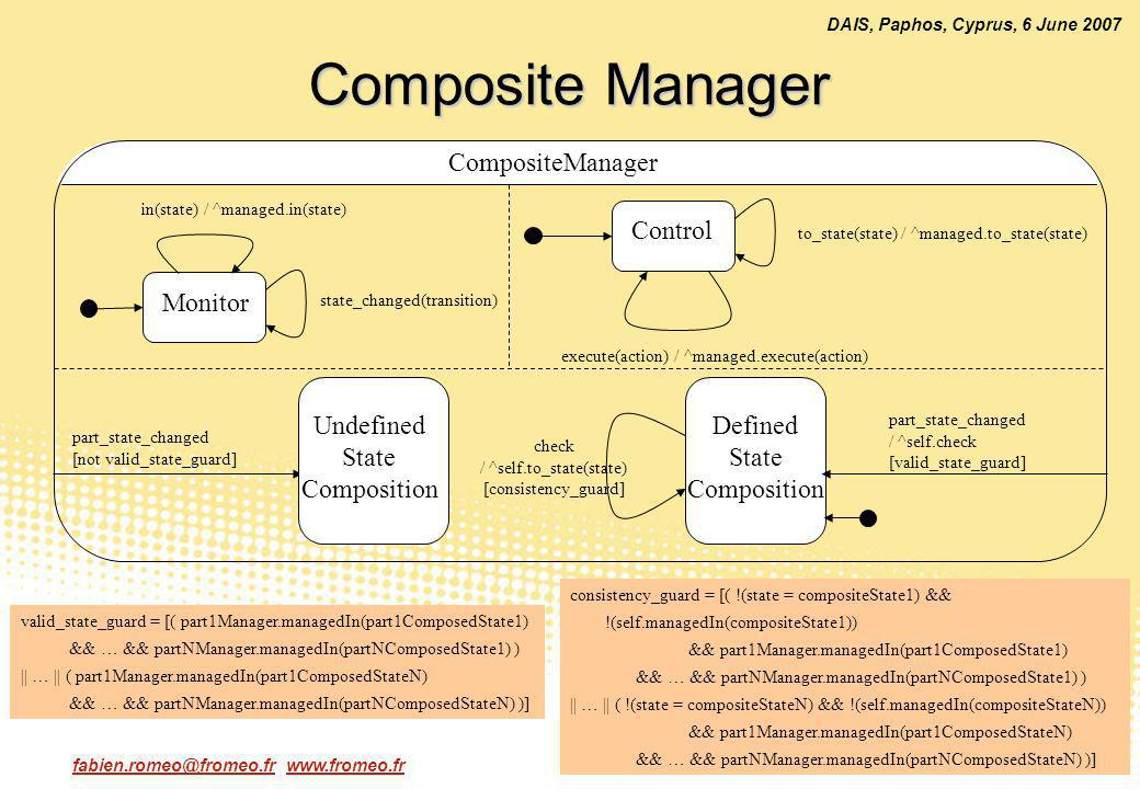 fabien.romeo@fromeo.fr www.fromeo.fr23 DAIS, Paphos, Cyprus, 6 June 2007 Composite Manager Monitor Control state_changed(transition) to_state(state) / ^managed.to_state(state) execute(action) / ^managed.execute(action) part_state_changed [not valid_state_guard] Undefined State Composition Defined State Composition part_state_changed / ^self.check [valid_state_guard] check / ^self.to_state(state) [consistency_guard] in(state) / ^managed.in(state) valid_state_guard = [( part1Manager.managedIn(part1ComposedState1) && … && partNManager.managedIn(partNComposedState1) ) || … || ( part1Manager.managedIn(part1ComposedStateN) && … && partNManager.managedIn(partNComposedStateN) )] consistency_guard = [( !(state = compositeState1) && !(self.managedIn(compositeState1)) && part1Manager.managedIn(part1ComposedState1) && … && partNManager.managedIn(partNComposedState1) ) || … || ( !(state = compositeStateN) && !(self.managedIn(compositeStateN)) && part1Manager.managedIn(part1ComposedStateN) && … && partNManager.managedIn(partNComposedStateN) )]