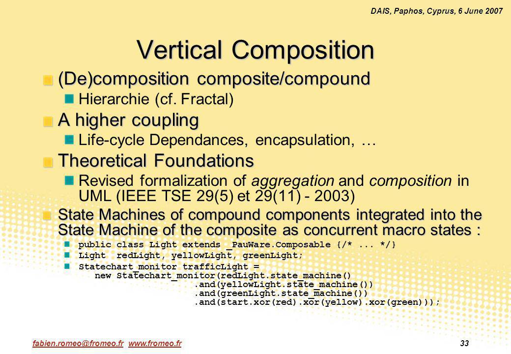 fabien.romeo@fromeo.fr www.fromeo.fr33 DAIS, Paphos, Cyprus, 6 June 2007 Vertical Composition (De)composition composite/compound Hierarchie (cf. Fract