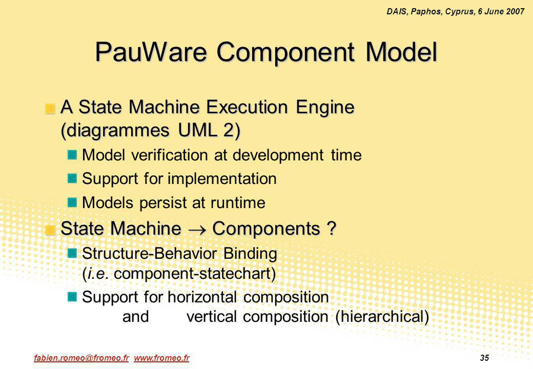fabien.romeo@fromeo.fr www.fromeo.fr35 DAIS, Paphos, Cyprus, 6 June 2007 PauWare Component Model A State Machine Execution Engine (diagrammes UML 2) Model verification at development time Support for implementation Models persist at runtime State Machine Components .