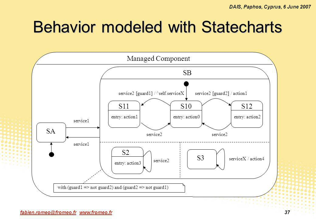 fabien.romeo@fromeo.fr www.fromeo.fr37 DAIS, Paphos, Cyprus, 6 June 2007 Behavior modeled with Statecharts Managed Component S11 entry: action1 S2 ent