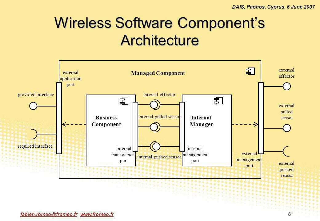 fabien.romeo@fromeo.fr www.fromeo.fr6 DAIS, Paphos, Cyprus, 6 June 2007 Wireless Software Components Architecture Managed Component Business Component Internal Manager provided interface required interface external effector external pushed sensor external pulled sensor external application port external management port internal effector internal pulled sensor internal pushed sensor internal management port internal management port
