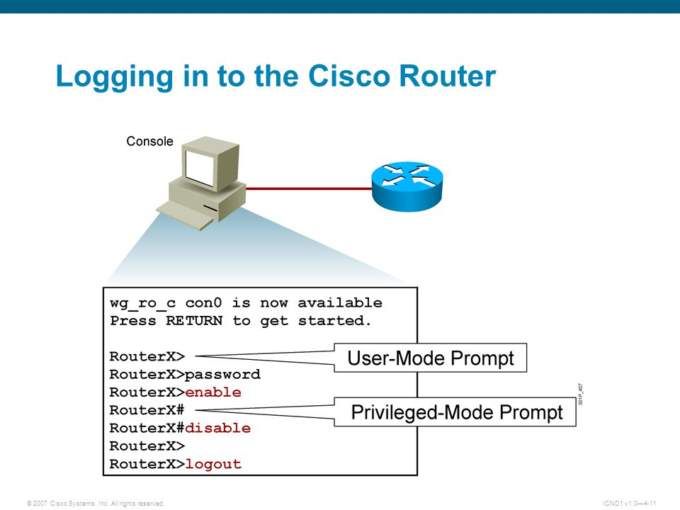 © 2007 Cisco Systems, Inc. All rights reserved.ICND1 v1.04-11 Logging in to the Cisco Router