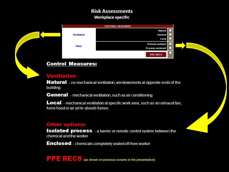 Risk Assessments Workplace specific Control Measures: Ventilation Natural - no mechanical ventilation; windows/vents at opposite ends of the building General - mechanical ventilation, such as air conditioning Local - mechanical ventilation at specific work area, such as an exhaust fan, fume hood or air jet to absorb fumes.