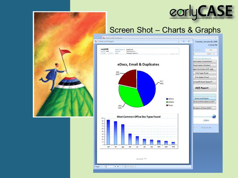 Screen Shot – Charts & Graphs