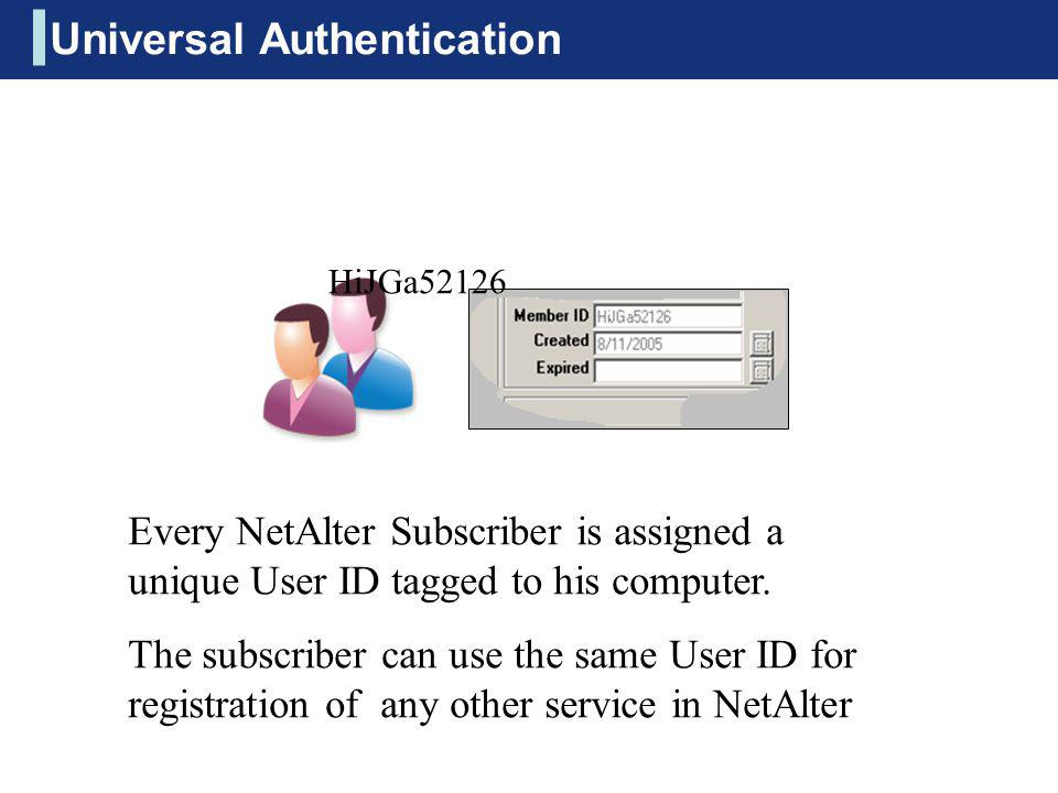 Every NetAlter Subscriber is assigned a unique User ID tagged to his computer. The subscriber can use the same User ID for registration of any other s