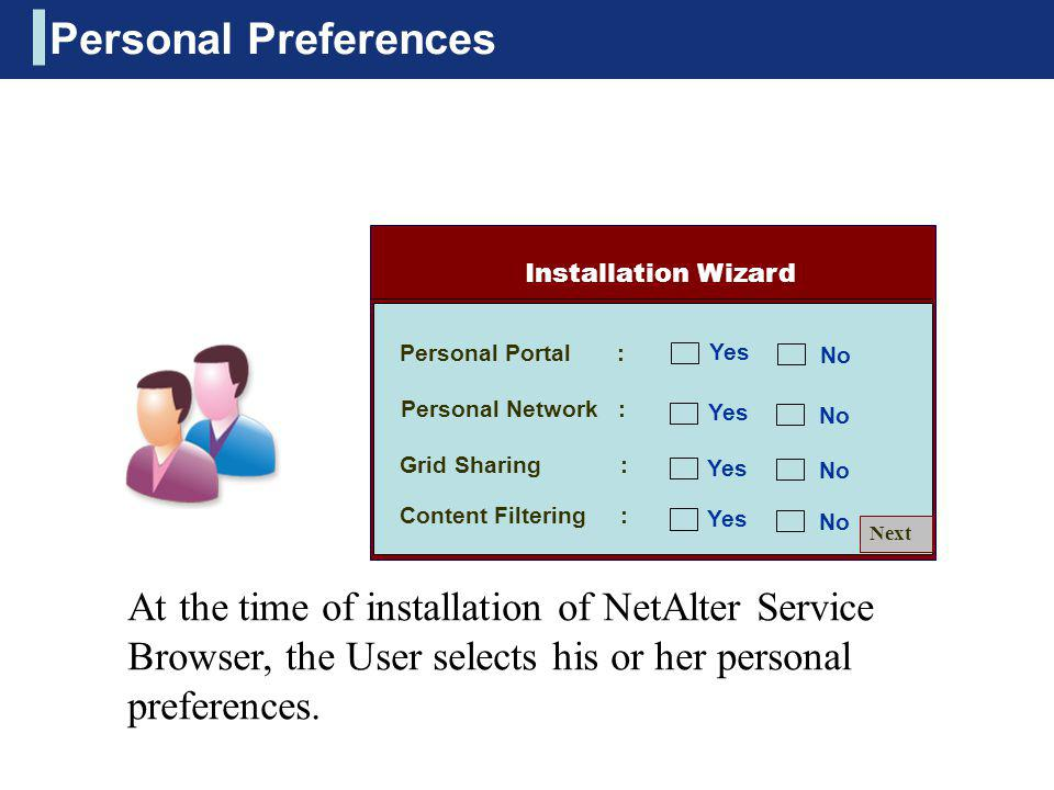At the time of installation of NetAlter Service Browser, the User selects his or her personal preferences. Installation Wizard Personal Portal : Yes N