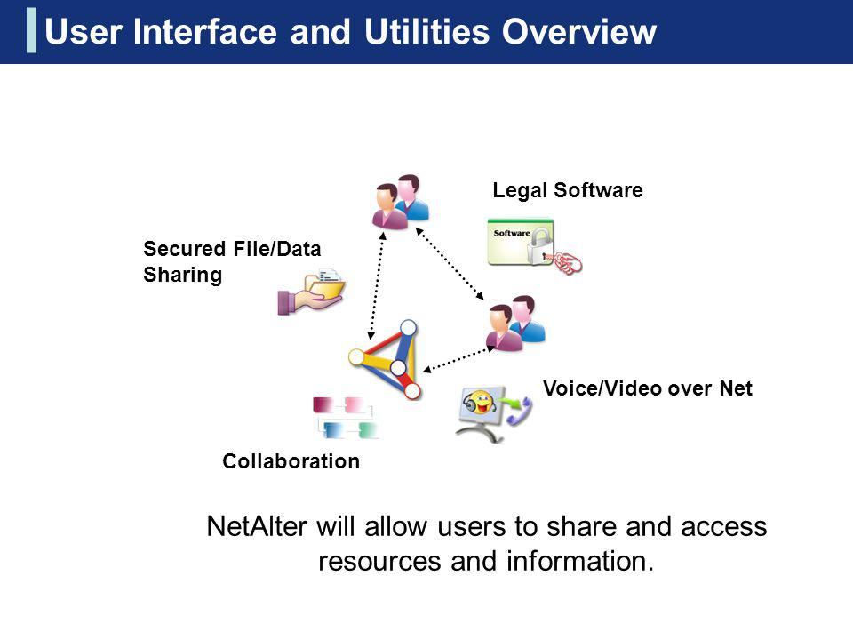 NetAlter will allow users to share and access resources and information. Legal Software Secured File/Data Sharing Voice/Video over Net Collaboration U