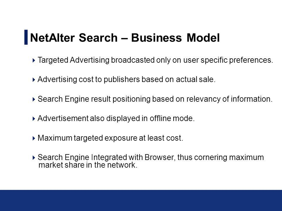 NetAlter Search – Business Model Targeted Advertising broadcasted only on user specific preferences. Advertising cost to publishers based on actual sa