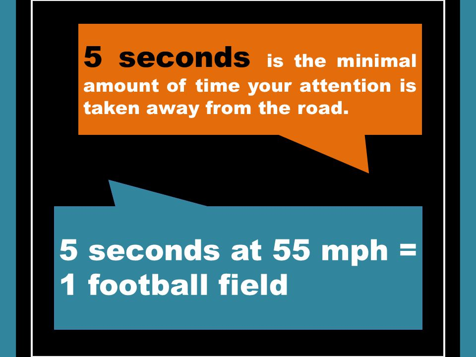 5 seconds is the minimal amount of time your attention is taken away from the road.