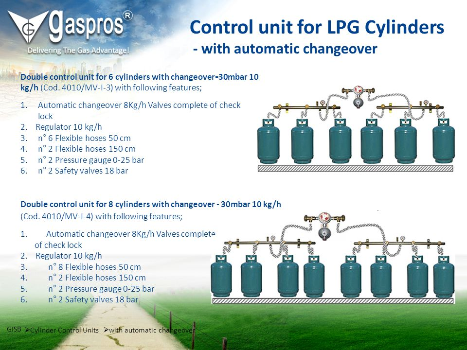 Double control unit for 6 cylinders with changeover - 30mbar 10 kg/h (Cod. 4010/MV-I-3) with following features; Control unit for LPG Cylinders - with