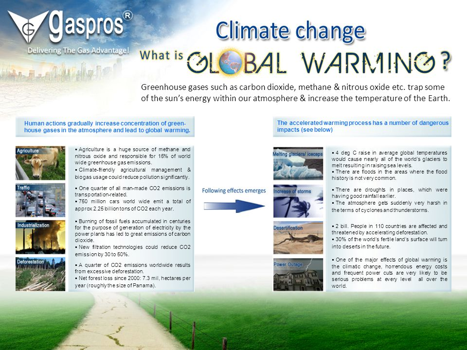 Greenhouse gases such as carbon dioxide, methane & nitrous oxide etc. trap some of the suns energy within our atmosphere & increase the temperature of