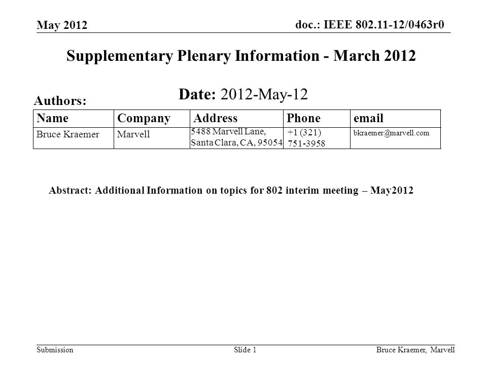 doc.: IEEE 802.11-12/0463r0 Submission May 2012 Bruce Kraemer, MarvellSlide 2