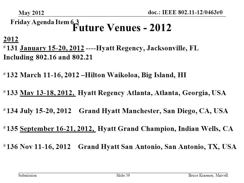 doc.: IEEE 802.11-12/0463r0 Submission May 2012 Bruce Kraemer, MarvellSlide 39 Future Venues - 2012 2012 # 131 January 15-20, 2012 ----Hyatt Regency, Jacksonville, FL Including 802.16 and 802.21 # 132 March 11-16, 2012 –Hilton Waikoloa, Big Island, HI # 133 May 13-18, 2012, Hyatt Regency Atlanta, Atlanta, Georgia, USA # 134 July 15-20, 2012 Grand Hyatt Manchester, San Diego, CA, USA # 135 September 16-21, 2012, Hyatt Grand Champion, Indian Wells, CA # 136 Nov 11-16, 2012 Grand Hyatt San Antonio, San Antonio, TX, USA Friday Agenda Item 6.3
