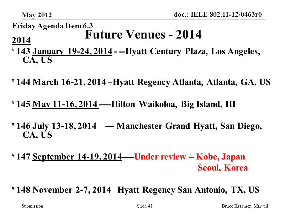 doc.: IEEE 802.11-12/0463r0 Submission May 2012 Bruce Kraemer, MarvellSlide 41 Future Venues - 2014 2014 # 143 January 19-24, 2014 - --Hyatt Century Plaza, Los Angeles, CA, US # 144 March 16-21, 2014 –Hyatt Regency Atlanta, Atlanta, GA, US # 145 May 11-16, 2014 ----Hilton Waikoloa, Big Island, HI # 146 July 13-18, 2014 --- Manchester Grand Hyatt, San Diego, CA, US # 147 September 14-19, 2014----Under review – Kobe, Japan Seoul, Korea # 148 November 2-7, 2014 Hyatt Regency San Antonio, TX, US Friday Agenda Item 6.3