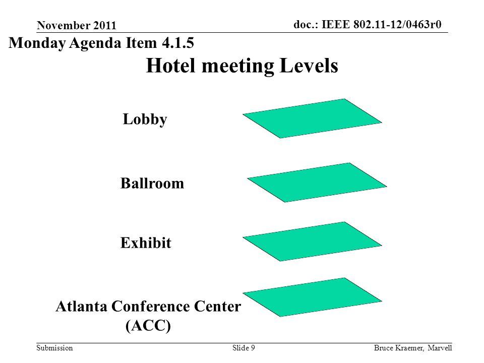 doc.: IEEE 802.11-12/0463r0 Submission November 2011 Bruce Kraemer, MarvellSlide 10 Group Room assignments WGRoom Level 16Fairlie, GreenbriarACC 18UniversityACC 19ViningsACC 21TechwoodACC 22MariettaACC Monday Agenda Item 4.1.5