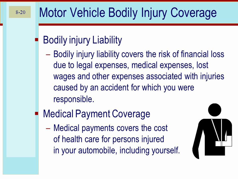 8-20 Motor Vehicle Bodily Injury Coverage Bodily injury Liability –Bodily injury liability covers the risk of financial loss due to legal expenses, medical expenses, lost wages and other expenses associated with injuries caused by an accident for which you were responsible.