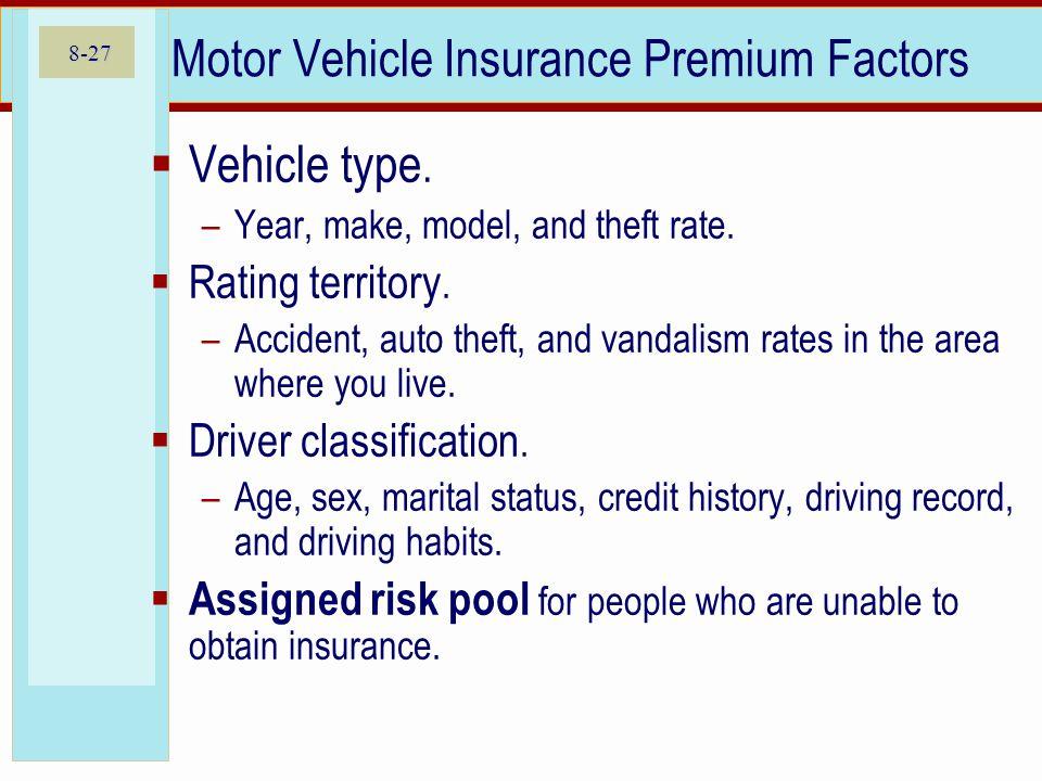 8-27 Motor Vehicle Insurance Premium Factors Vehicle type.