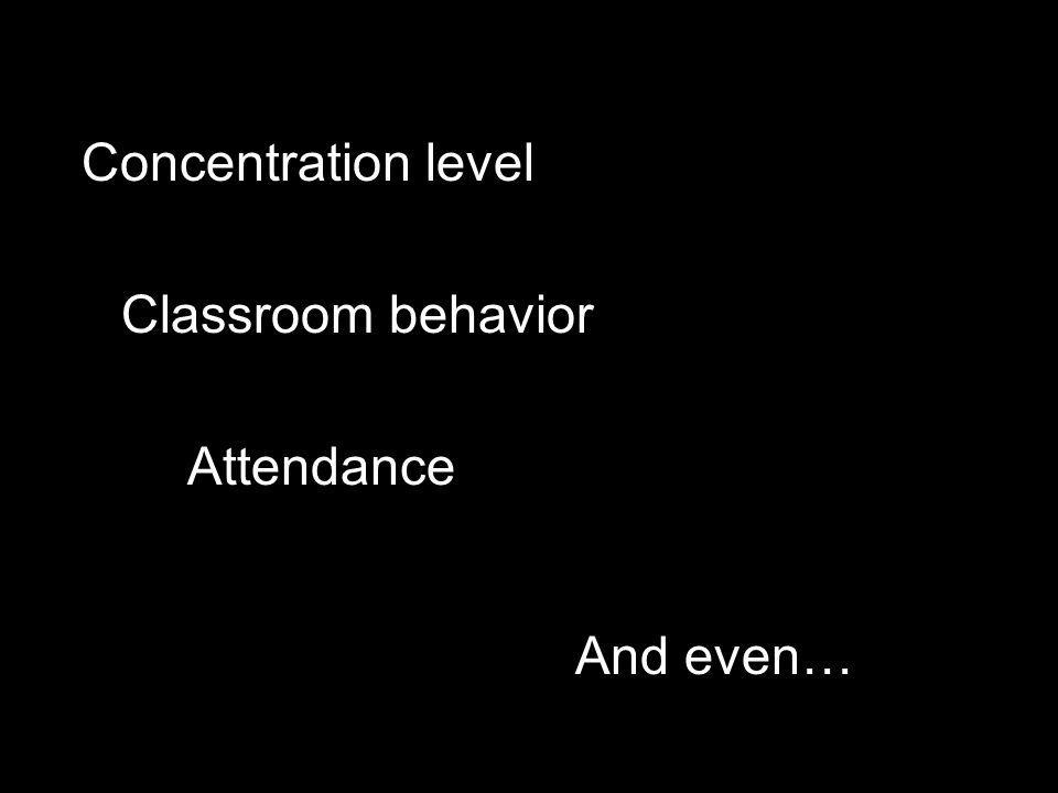 Concentration level Classroom behavior Attendance And even…