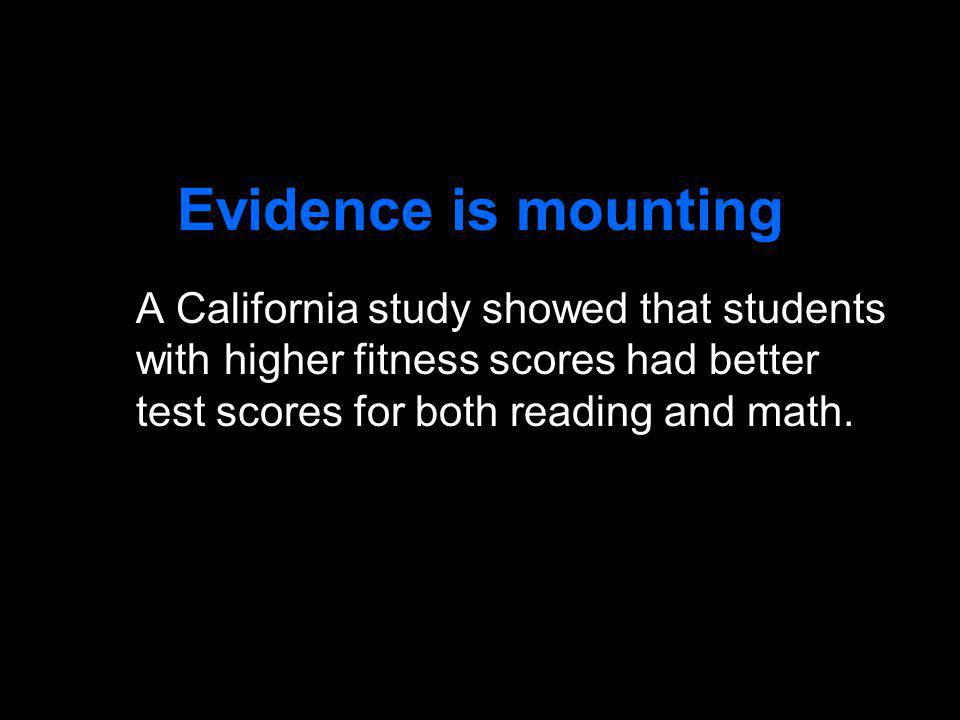 A California study showed that students with higher fitness scores had better test scores for both reading and math. Evidence is mounting