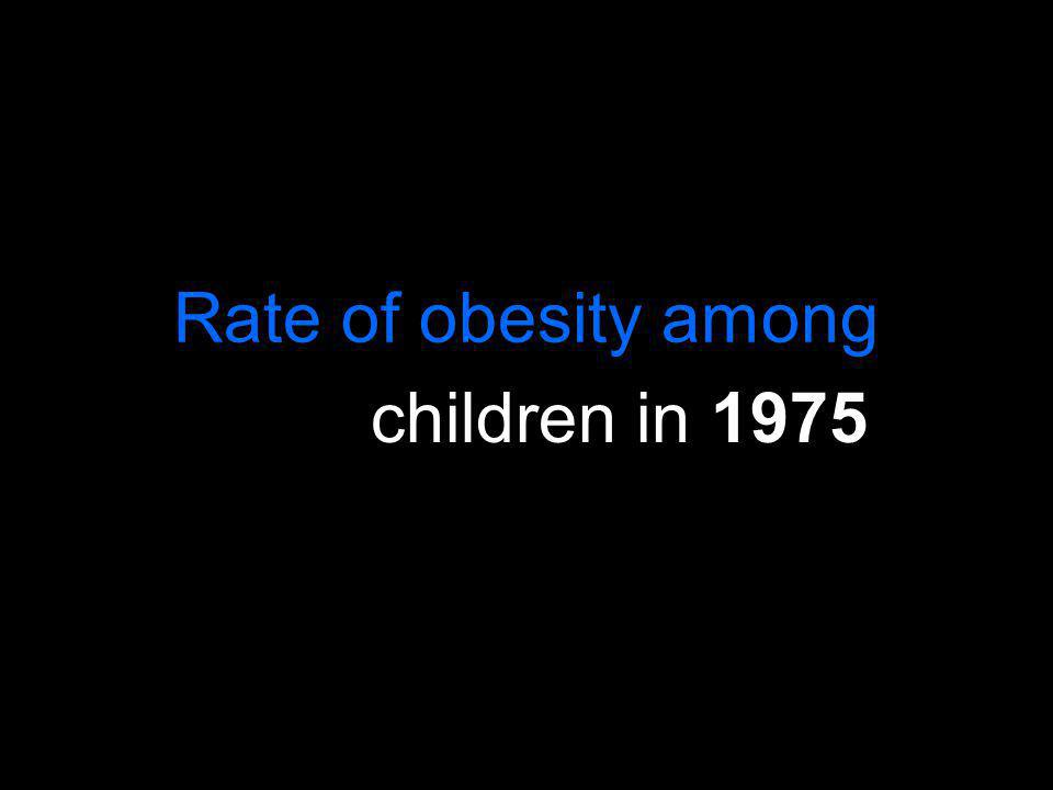 Rate of obesity among children in 1975