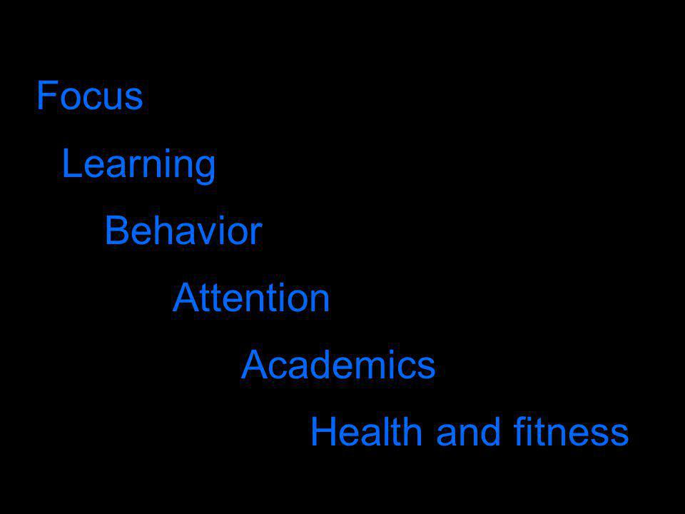 Focus Learning Behavior Attention Academics Health and fitness