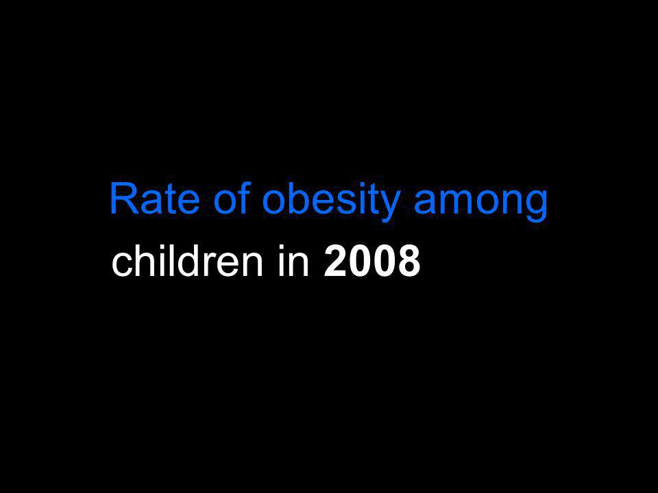 Rate of obesity among children in 2008