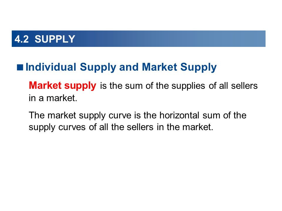 Individual Supply and Market Supply Market supply is the sum of the supplies of all sellers in a market. The market supply curve is the horizontal sum