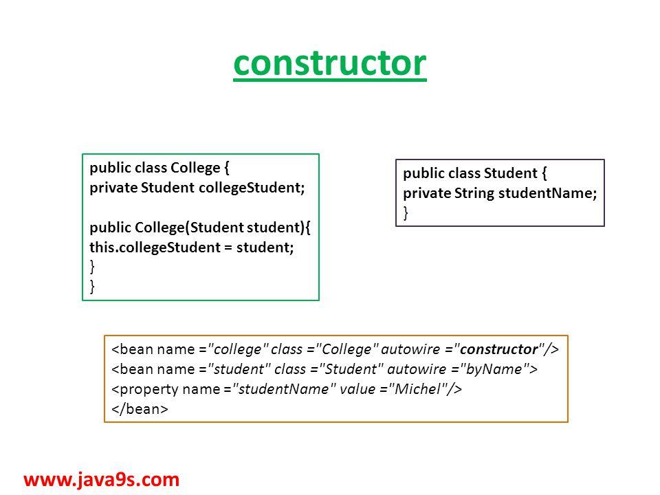 constructor public class College { private Student collegeStudent; public College(Student student){ this.collegeStudent = student; } public class Student { private String studentName; } www.java9s.com