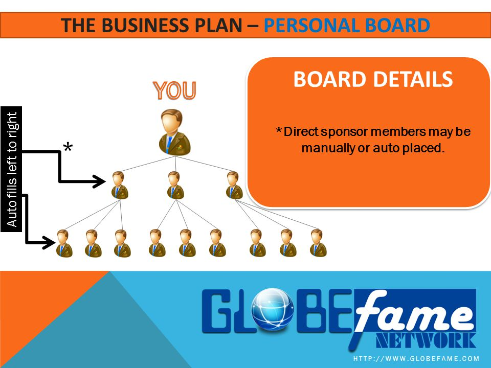 HTTP://WWW.GLOBEFAME.COM BOARD DETAILS *Direct sponsor members may be manually or auto placed. * Auto fills left to right THE BUSINESS PLAN – PERSONAL