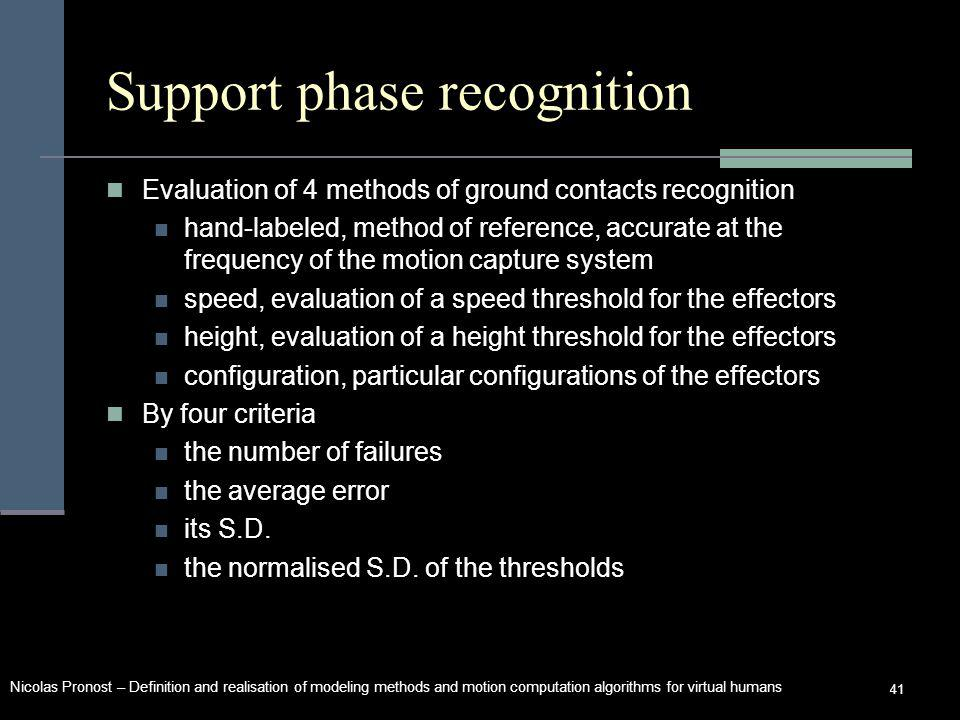 Nicolas Pronost – Definition and realisation of modeling methods and motion computation algorithms for virtual humans 41 Support phase recognition Evaluation of 4 methods of ground contacts recognition hand-labeled, method of reference, accurate at the frequency of the motion capture system speed, evaluation of a speed threshold for the effectors height, evaluation of a height threshold for the effectors configuration, particular configurations of the effectors By four criteria the number of failures the average error its S.D.