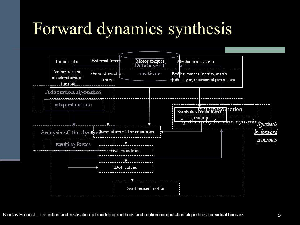 Nicolas Pronost – Definition and realisation of modeling methods and motion computation algorithms for virtual humans 56 Forward dynamics synthesis Analysis of the dynamics resulting forces Adaptation algorithm adapted motion Database of motions Synthesis by forward dynamics synthetised motion Database of motions Adaptation algorithm adapted motion Analysis of the dynamics resulting forces Symbolical equations of motion Resolution of the equations Synthesised motion Synthesis by forward dynamics Dof variations Initial state External forces Motor torques Mechanical system Velocities and accelerations of the dof Ground reaction forces Bodies: masses, inertias, matrix Joints: type, mechanical parameters Dof values