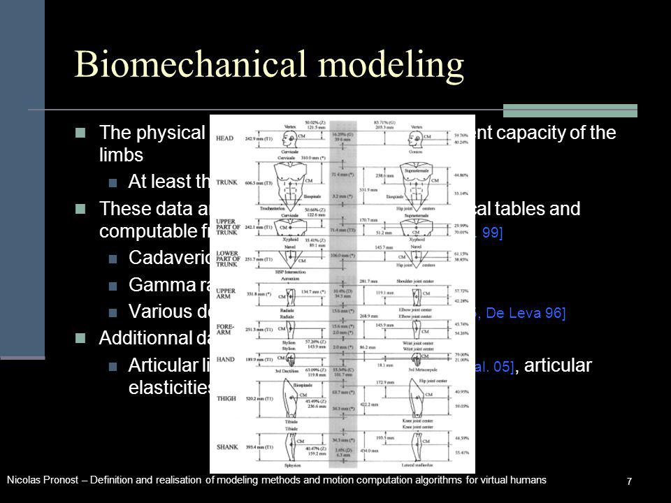Nicolas Pronost – Definition and realisation of modeling methods and motion computation algorithms for virtual humans 7 Biomechanical modeling The physical properties describe the movement capacity of the limbs At least the masses and inertias These data are avalaible from anthropometrical tables and computable from regression laws [Vaughan et al.