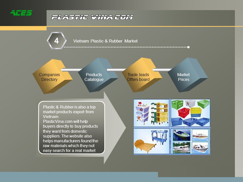 4 Vietnam Plastic & Rubber Market Companies Directory Products Catalogue Trade leads Offers board Market Prices Plastic & Rubber is also a top market products export from Vietnam.