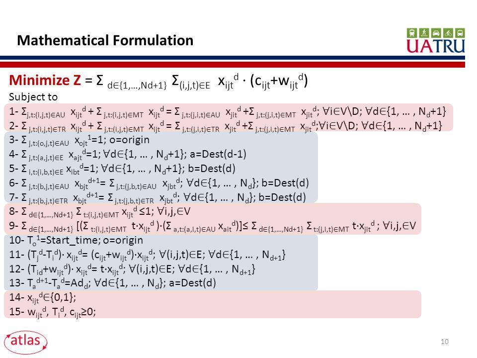 Mathematical Formulation Minimize Z = Σ d {1,…,Nd+1} Σ (i,j,t) E x ijt d (c ijt +w ijt d ) Subject to 1- Σ j,t:(i,j,t) AU x ijt d + Σ j,t:(i,j,t) MT x ijt d = Σ j,t:(j,i,t) AU x jit d +Σ j,t:(j,i,t) MT x jit d ; i V\D; d {1, …, N d +1} 2- Σ j,t:(i,j,t) TR x ijt d + Σ j,t:(i,j,t) MT x ijt d = Σ j,t:(j,i,t) TR x jit d +Σ j,t:(j,i,t) MT x jit d ; i V\D; d {1, …, N d +1} 3- Σ j,t:(o,j,t) AU x ojt 1 =1; o=origin 4- Σ j,t:(a,j,t) E x ajt d =1; d {1, …, N d +1}; a=Dest(d-1) 5- Σ i,t:(i,b,t) E x ibt d =1; d {1, …, N d +1}; b=Dest(d) 6- Σ j,t:(b,j,t) AU x bjt d+1 = Σ j,t:(j,b,t) AU x jbt d ; d {1, …, N d }; b=Dest(d) 7- Σ j,t:(b,j,t) TR x bjt d+1 = Σ j,t:(j,b,t) TR x jbt d ; d {1, …, N d }; b=Dest(d) 8- Σ d {1,…,Nd+1} Σ t:(i,j,t) MT x ijt d 1; i,j, V 9- Σ d {1,…,Nd+1} [(Σ t:(i,j,t) MT tx ijt d )(Σ a,t:(a,i,t) AU x ait d )] Σ d {1,…,Nd+1} Σ t:(j,i,t) MT tx jit d ; i,j, V 10- T o 1 =Start_time; o=origin 11- (T j d -T i d ) x ijt d = (c ijt +w ijt d )x ijt d ; (i,j,t) E; d {1, …, N d+1 } 12- (T id +w ijt d ) x ijt d = tx ijt d ; (i,j,t) E; d {1, …, N d+1 } 13- T a d+1 -T a d =Ad d ; d {1, …, N d }; a=Dest(d) 14- x ijt d {0,1}; 15- w ijt d, T i d, c ijt 0; atlas 10
