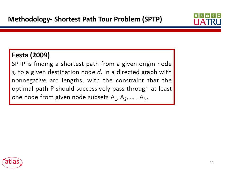 Methodology- Shortest Path Tour Problem (SPTP) atlas Festa (2009) SPTP is finding a shortest path from a given origin node s, to a given destination node d, in a directed graph with nonnegative arc lengths, with the constraint that the optimal path P should successively pass through at least one node from given node subsets A 1, A 2, …, A N.