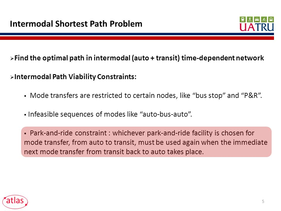 Intermodal Shortest Path Problem Find the optimal path in intermodal (auto + transit) time-dependent network Intermodal Path Viability Constraints: Mode transfers are restricted to certain nodes, like bus stop and P&R.