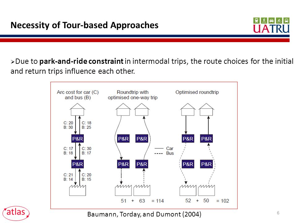 Necessity of Tour-based Approaches Due to park-and-ride constraint in intermodal trips, the route choices for the initial and return trips influence each other.