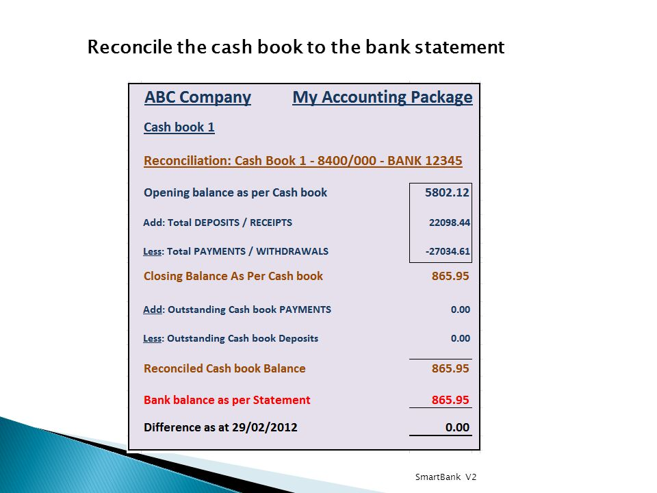 Reconcile the cash book to the bank statement SmartBank V2