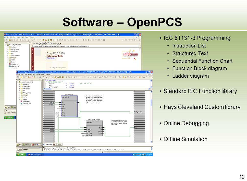 12 Software – OpenPCS IEC 61131-3 Programming Instruction List Structured Text Sequential Function Chart Function Block diagram Ladder diagram Standar